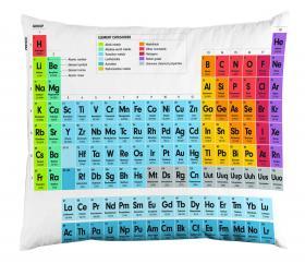 Örngott 50x60 -Periodiska systemet